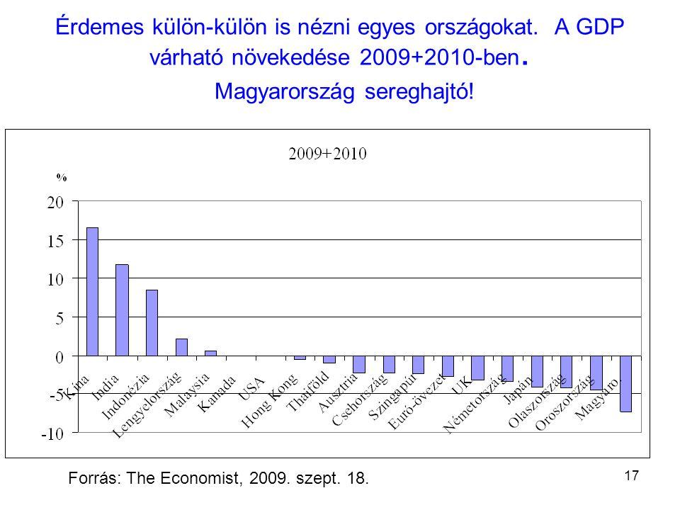 17 Érdemes külön-külön is nézni egyes országokat. A GDP várható növekedése 2009+2010-ben.
