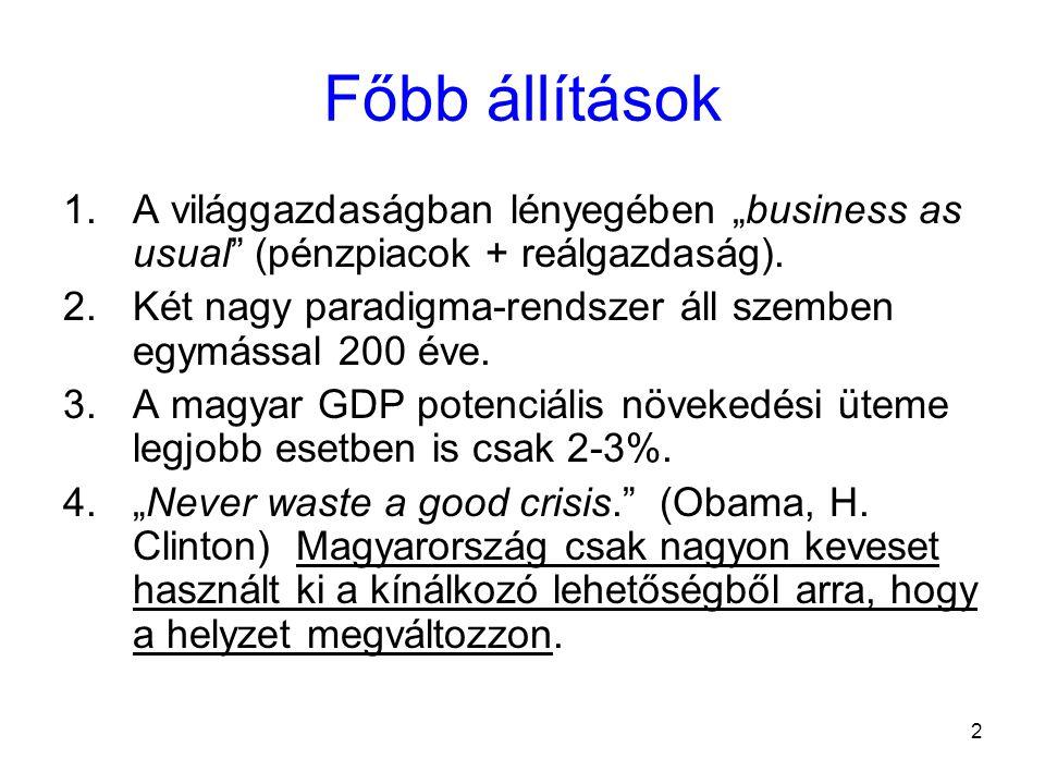 """2 Főbb állítások 1.A világgazdaságban lényegében """"business as usual (pénzpiacok + reálgazdaság)."""