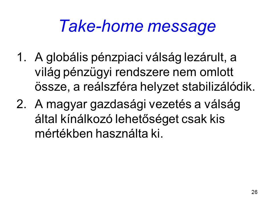 26 Take-home message 1.A globális pénzpiaci válság lezárult, a világ pénzügyi rendszere nem omlott össze, a reálszféra helyzet stabilizálódik.