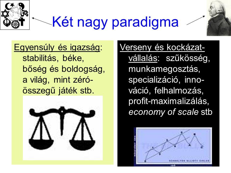 5 Két nagy paradigma Egyensúly és igazság: stabilitás, béke, bőség és boldogság, a világ, mint zéró- összegű játék stb.