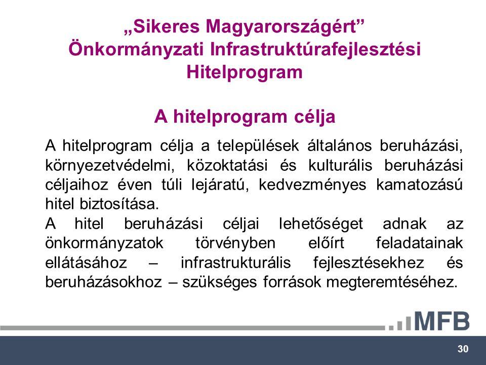 """30 """"Sikeres Magyarországért Önkormányzati Infrastruktúrafejlesztési Hitelprogram A hitelprogram célja A hitelprogram célja a települések általános beruházási, környezetvédelmi, közoktatási és kulturális beruházási céljaihoz éven túli lejáratú, kedvezményes kamatozású hitel biztosítása."""