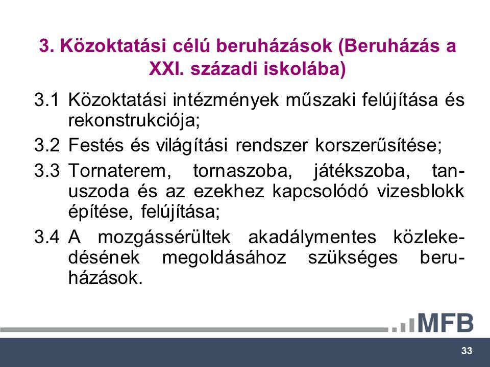 33 3. Közoktatási célú beruházások (Beruházás a XXI.