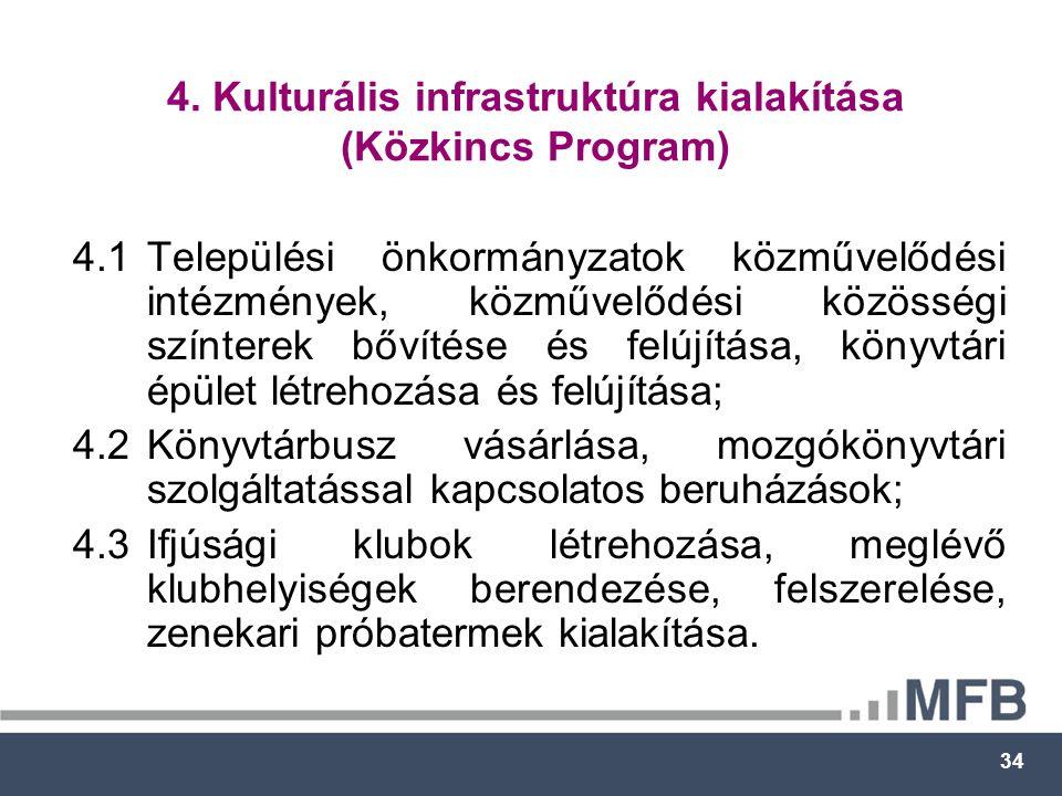 34 4. Kulturális infrastruktúra kialakítása (Közkincs Program) 4.1 Települési önkormányzatok közművelődési intézmények, közművelődési közösségi színte
