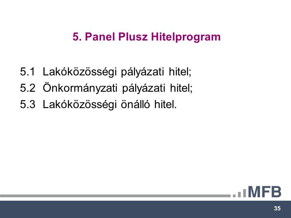 35 5. Panel Plusz Hitelprogram 5.1Lakóközösségi pályázati hitel; 5.2Önkormányzati pályázati hitel; 5.3Lakóközösségi önálló hitel.