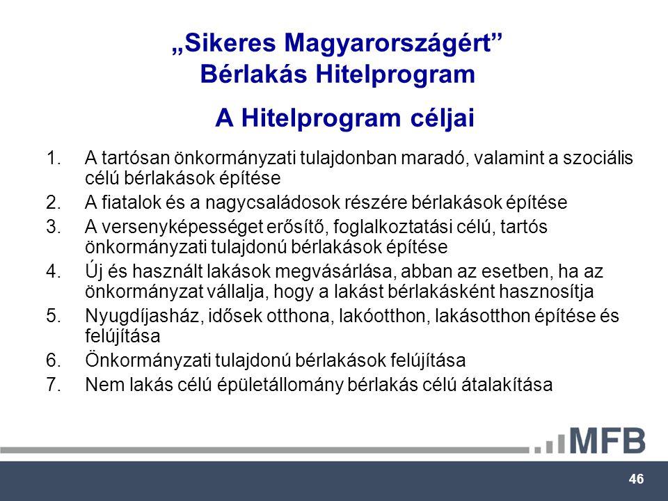 """46 """"Sikeres Magyarországért Bérlakás Hitelprogram A Hitelprogram céljai 1.A tartósan önkormányzati tulajdonban maradó, valamint a szociális célú bérlakások építése 2.A fiatalok és a nagycsaládosok részére bérlakások építése 3.A versenyképességet erősítő, foglalkoztatási célú, tartós önkormányzati tulajdonú bérlakások építése 4.Új és használt lakások megvásárlása, abban az esetben, ha az önkormányzat vállalja, hogy a lakást bérlakásként hasznosítja 5.Nyugdíjasház, idősek otthona, lakóotthon, lakásotthon építése és felújítása 6.Önkormányzati tulajdonú bérlakások felújítása 7.Nem lakás célú épületállomány bérlakás célú átalakítása"""