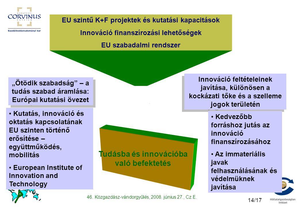 """46. Közgazdász-vándorgyűlés, 2008. június 27., Cz.E. 14/17 Tudásba és innovációba való befektetés """"Ötödik szabadság"""" – a tudás szabad áramlása: Európa"""
