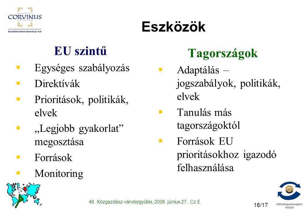 """46. Közgazdász-vándorgyűlés, 2008. június 27., Cz.E. 16/17 Eszközök EU szintű  Egységes szabályozás  Direktívák  Prioritások, politikák, elvek  """"L"""