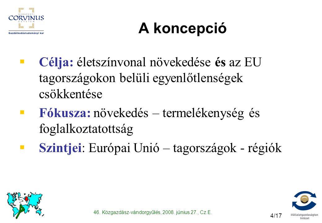 46. Közgazdász-vándorgyűlés, 2008. június 27., Cz.E. 4/17 A koncepció  Célja: életszínvonal növekedése és az EU tagországokon belüli egyenlőtlenségek