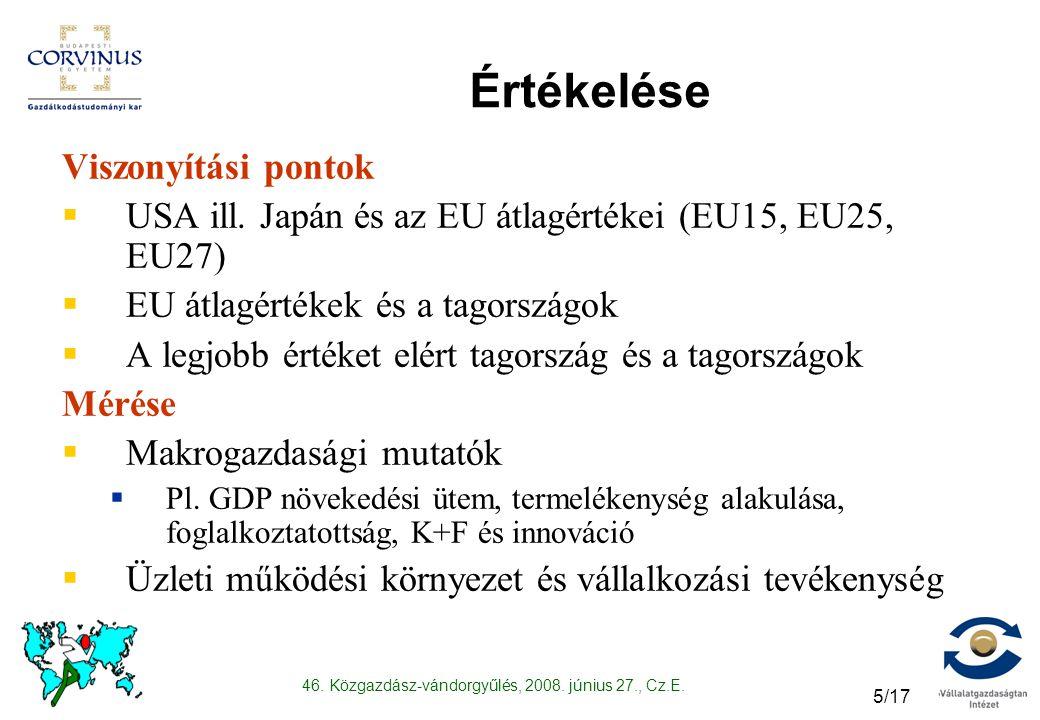 46. Közgazdász-vándorgyűlés, 2008. június 27., Cz.E. 5/17 Értékelése Viszonyítási pontok  USA ill. Japán és az EU átlagértékei (EU15, EU25, EU27)  E