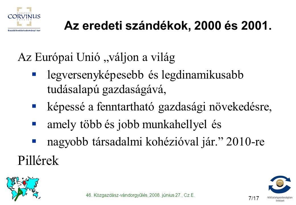"""46. Közgazdász-vándorgyűlés, 2008. június 27., Cz.E. 7/17 Az eredeti szándékok, 2000 és 2001. Az Európai Unió """"váljon a világ  legversenyképesebb és"""