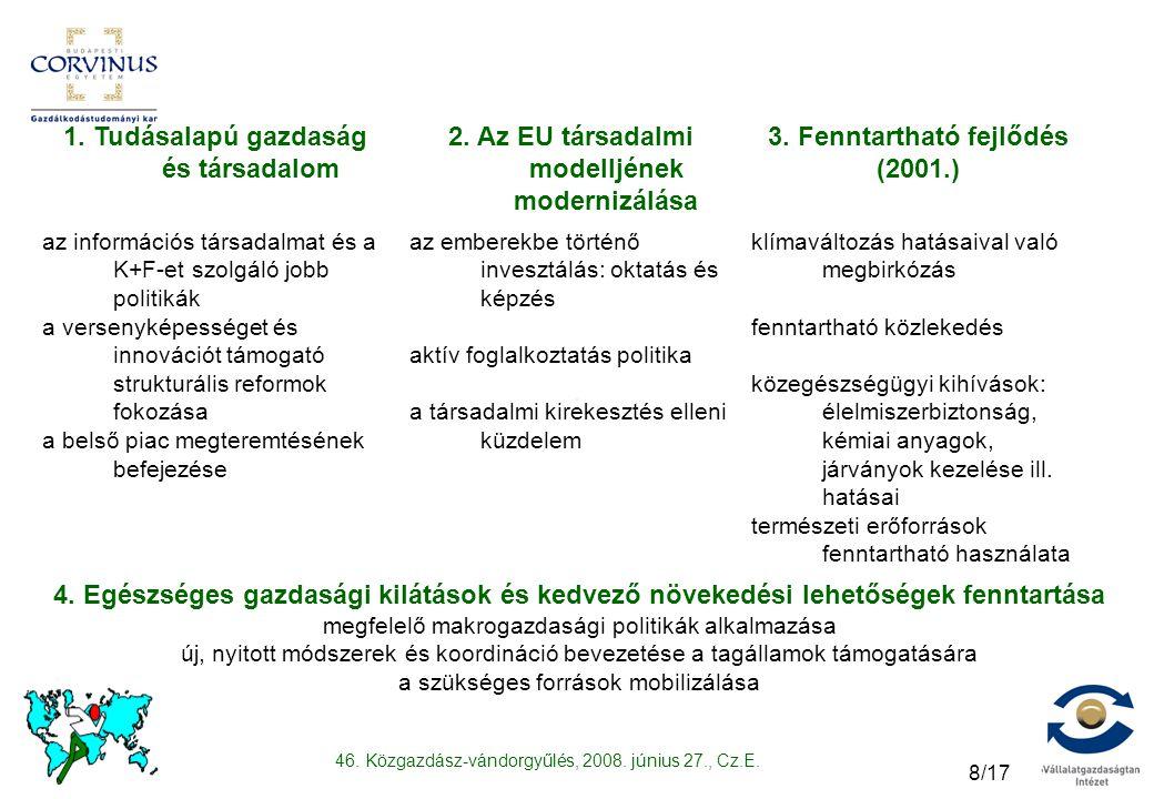 46. Közgazdász-vándorgyűlés, 2008. június 27., Cz.E. 8/17 1. Tudásalapú gazdaság és társadalom 2. Az EU társadalmi modelljének modernizálása 3. Fennta
