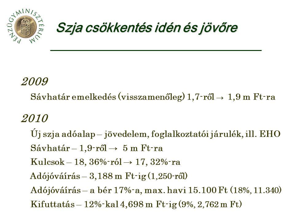 Szja csökkentés idén és jövőre 2009 Sávhatár emelkedés (visszamenőleg) 1,7-ről → 1,9 m Ft-ra 2010 Új szja adóalap – jövedelem, foglalkoztatói járulék, ill.