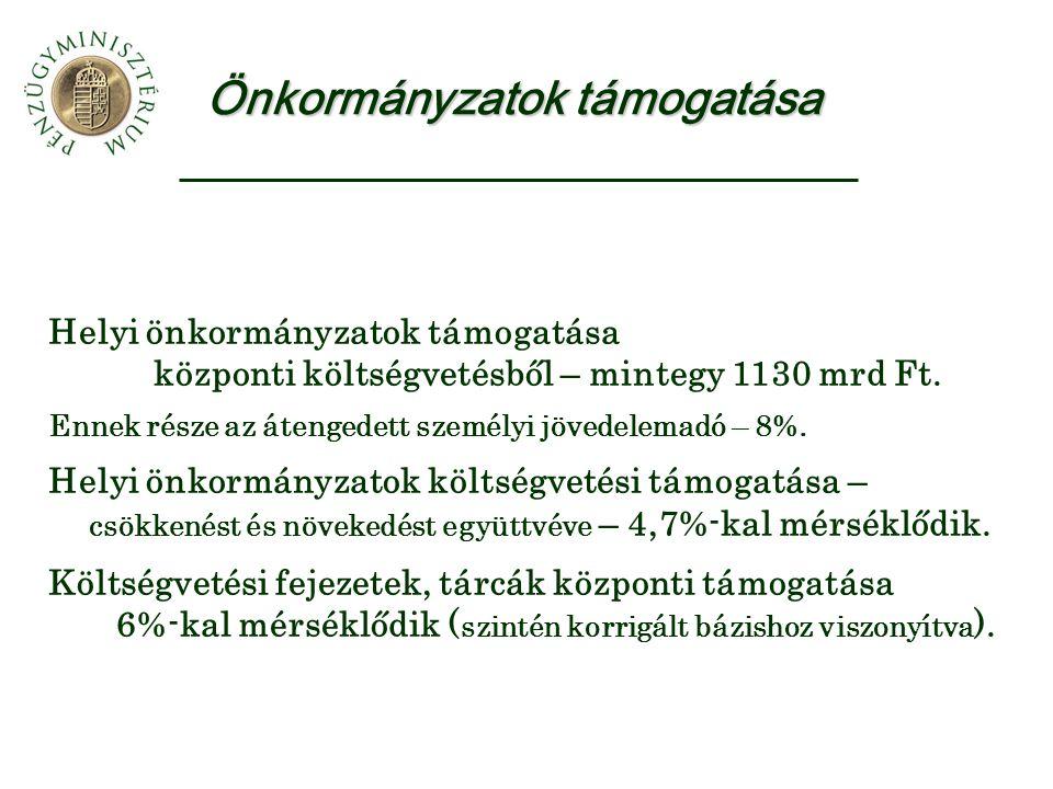Önkormányzatok támogatása Helyi önkormányzatok támogatása központi költségvetésből – mintegy 1130 mrd Ft.
