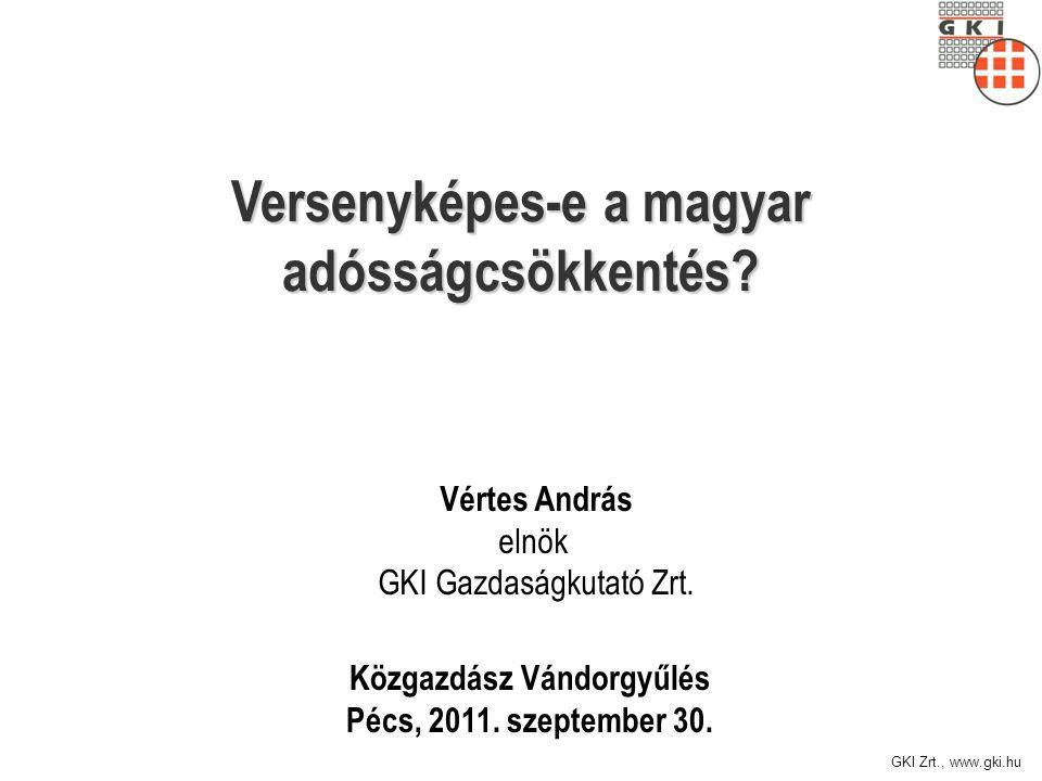 GKI Zrt., www.gki.hu Versenyképes-e a magyar adósságcsökkentés.