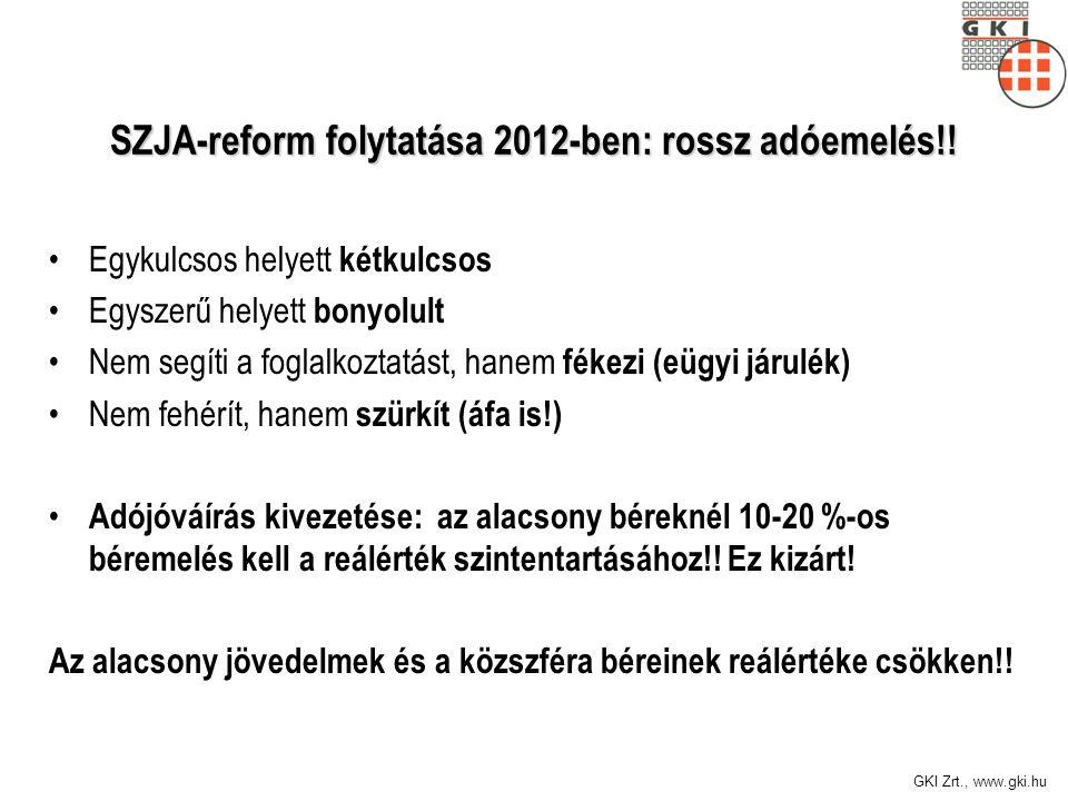 GKI Zrt., www.gki.hu SZJA-reform folytatása 2012-ben: rossz adóemelés!.