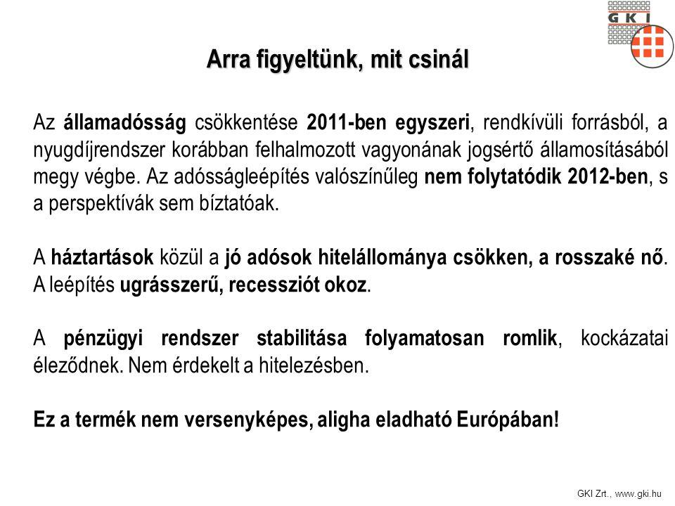 GKI Zrt., www.gki.hu Arra figyeltünk, mit csinál Az államadósság csökkentése 2011-ben egyszeri, rendkívüli forrásból, a nyugdíjrendszer korábban felhalmozott vagyonának jogsértő államosításából megy végbe.