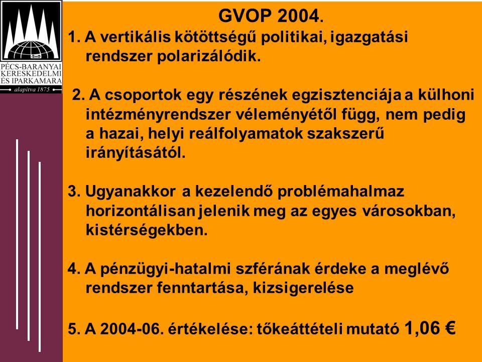 GVOP 2004. 1. A vertikális kötöttségű politikai, igazgatási rendszer polarizálódik.