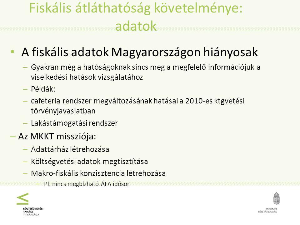 Fiskális átláthatóság követelménye: adatok A fiskális adatok Magyarországon hiányosak – Gyakran még a hatóságoknak sincs meg a megfelelő információjuk a viselkedési hatások vizsgálatához – Példák: – cafeteria rendszer megváltozásának hatásai a 2010-es ktgvetési törvényjavaslatban – Lakástámogatási rendszer – Az MKKT missziója: – Adattárház létrehozása – Költségvetési adatok megtisztítása – Makro-fiskális konzisztencia létrehozása – Pl.
