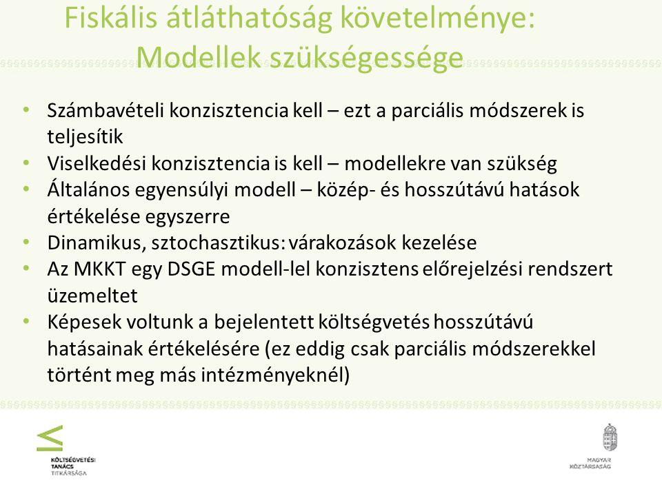 Fiskális átláthatóság követelménye: Modellek szükségessége Számbavételi konzisztencia kell – ezt a parciális módszerek is teljesítik Viselkedési konzisztencia is kell – modellekre van szükség Általános egyensúlyi modell – közép- és hosszútávú hatások értékelése egyszerre Dinamikus, sztochasztikus: várakozások kezelése Az MKKT egy DSGE modell-lel konzisztens előrejelzési rendszert üzemeltet Képesek voltunk a bejelentett költségvetés hosszútávú hatásainak értékelésére (ez eddig csak parciális módszerekkel történt meg más intézményeknél)