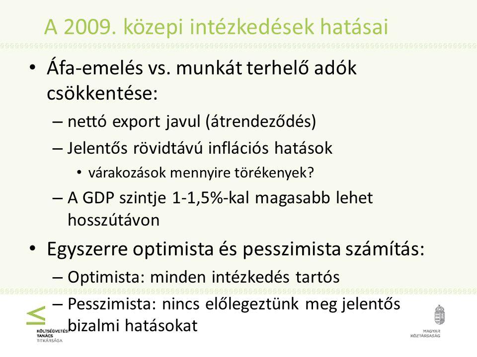 A 2009. közepi intézkedések hatásai Áfa-emelés vs.