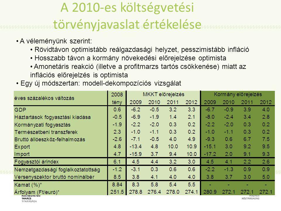 A 2010-es költségvetési törvényjavaslat értékelése A véleményünk szerint: Rövidtávon optimistább reálgazdasági helyzet, pesszimistább infláció Hosszabb távon a kormány növekedési előrejelzése optimista Amonetáris reakció (illetve a profitmarzs tartós csökkenése) miatt az inflációs előrejelzés is optimista Egy új módszertan: modell-dekompozíciós vizsgálat