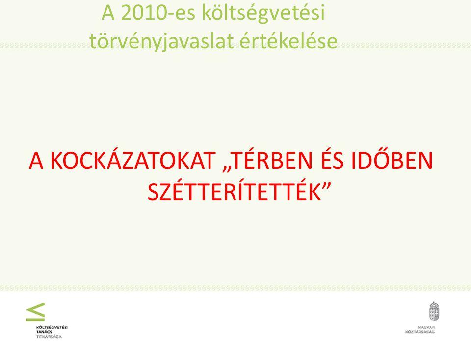 """A 2010-es költségvetési törvényjavaslat értékelése A KOCKÁZATOKAT """"TÉRBEN ÉS IDŐBEN SZÉTTERÍTETTÉK"""