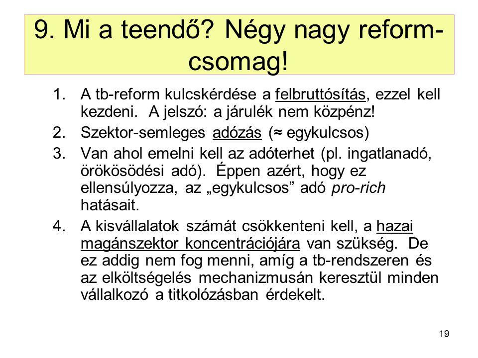 19 9. Mi a teendő? Négy nagy reform- csomag! 1.A tb-reform kulcskérdése a felbruttósítás, ezzel kell kezdeni. A jelszó: a járulék nem közpénz! 2.Szekt