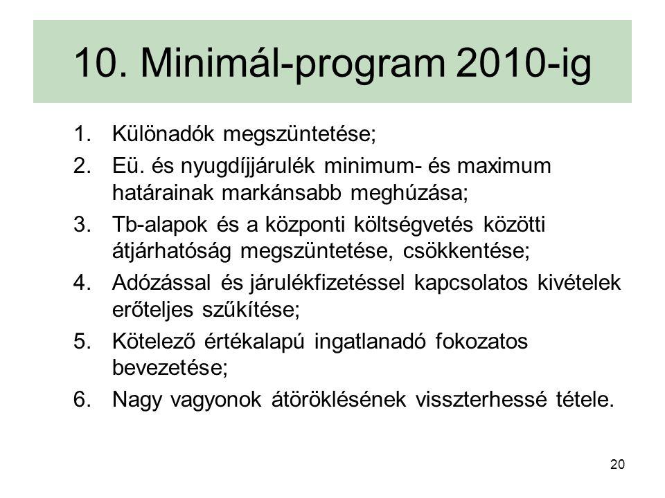 20 10. Minimál-program 2010-ig 1.Különadók megszüntetése; 2.Eü. és nyugdíjjárulék minimum- és maximum határainak markánsabb meghúzása; 3.Tb-alapok és