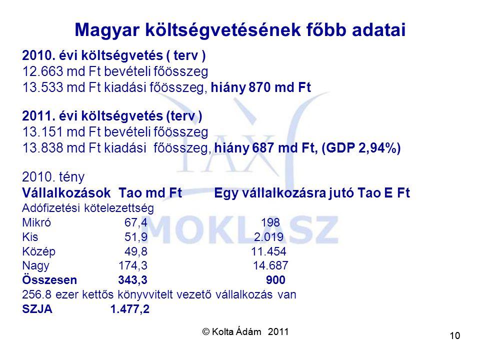 © Kolta Ádám 2011 10 © Kolta Ádám 2011 10 Magyar költségvetésének főbb adatai 2010. évi költségvetés ( terv ) 12.663 md Ft bevételi főösszeg 13.533 md