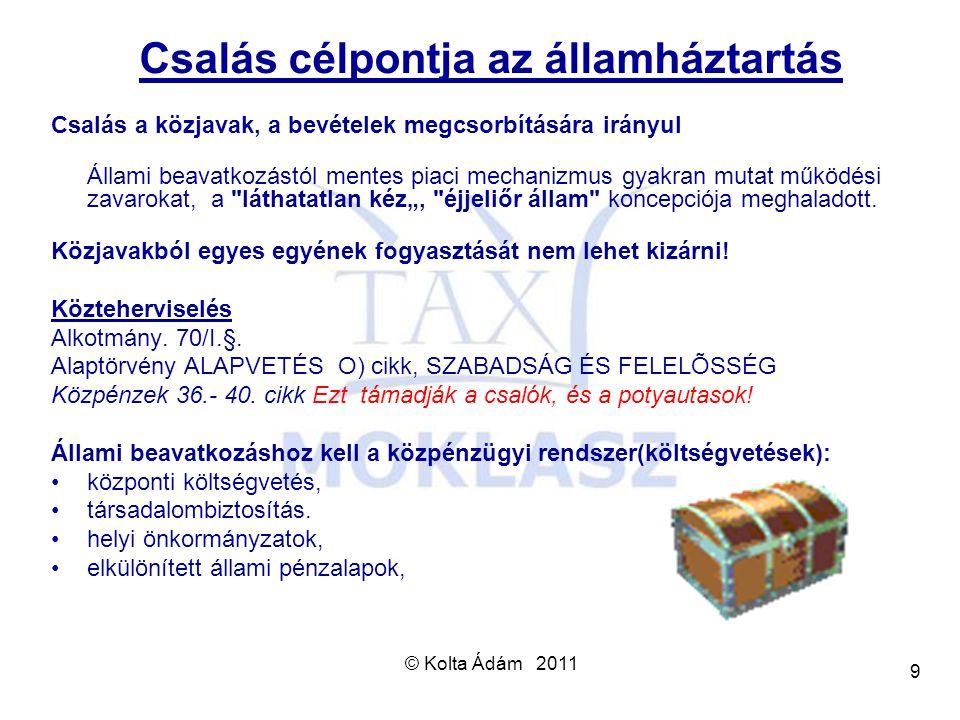 © Kolta Ádám 2011 9 Csalás célpontja az államháztartás Csalás a közjavak, a bevételek megcsorbítására irányul Állami beavatkozástól mentes piaci mecha