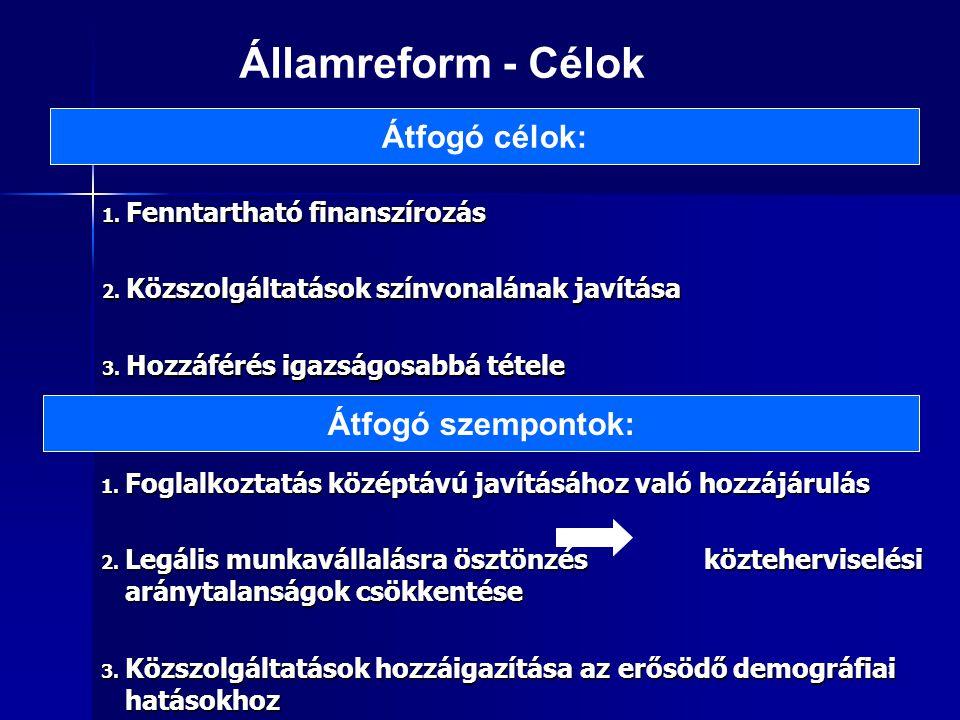 4 1.Ágazati reformok.