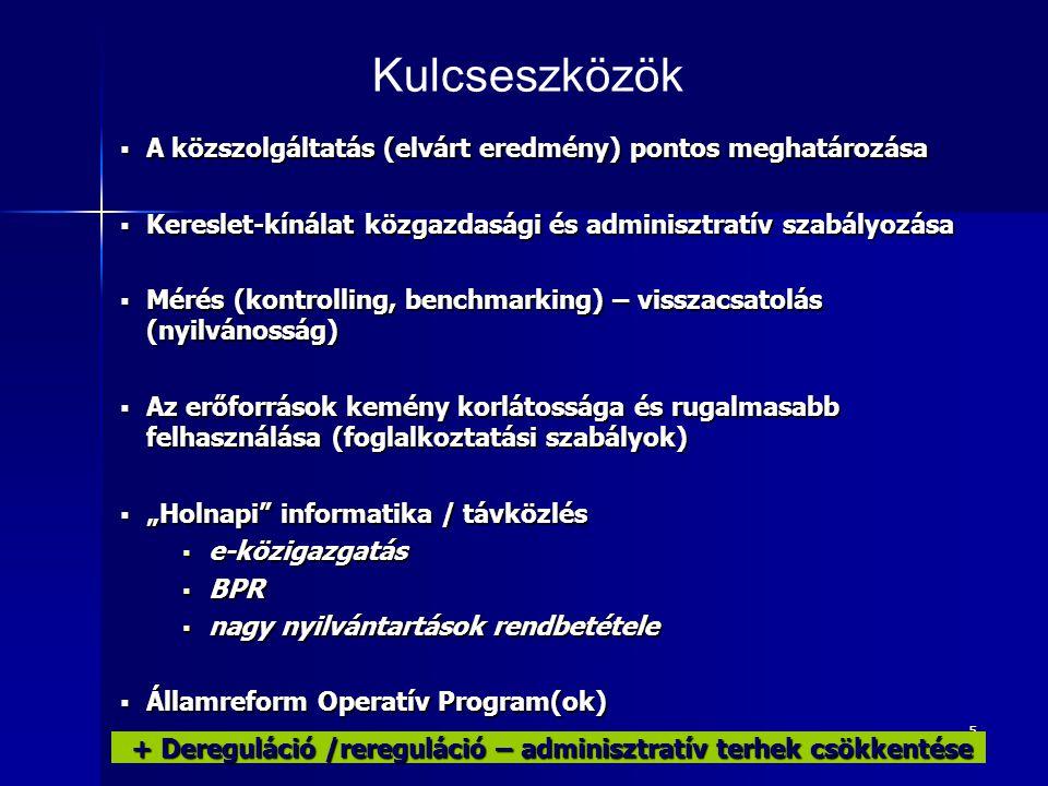 5  A közszolgáltatás (elvárt eredmény) pontos meghatározása  Kereslet-kínálat közgazdasági és adminisztratív szabályozása  Mérés (kontrolling, benc