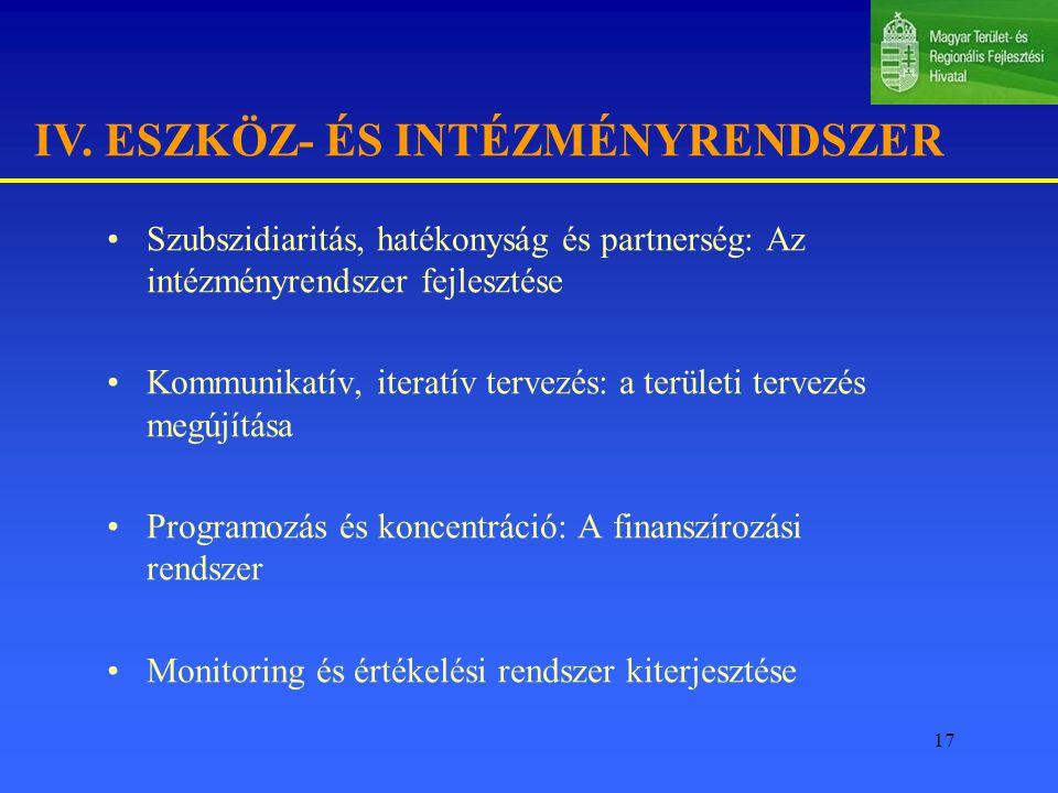 17 Szubszidiaritás, hatékonyság és partnerség: Az intézményrendszer fejlesztése Kommunikatív, iteratív tervezés: a területi tervezés megújítása Programozás és koncentráció: A finanszírozási rendszer Monitoring és értékelési rendszer kiterjesztése IV.