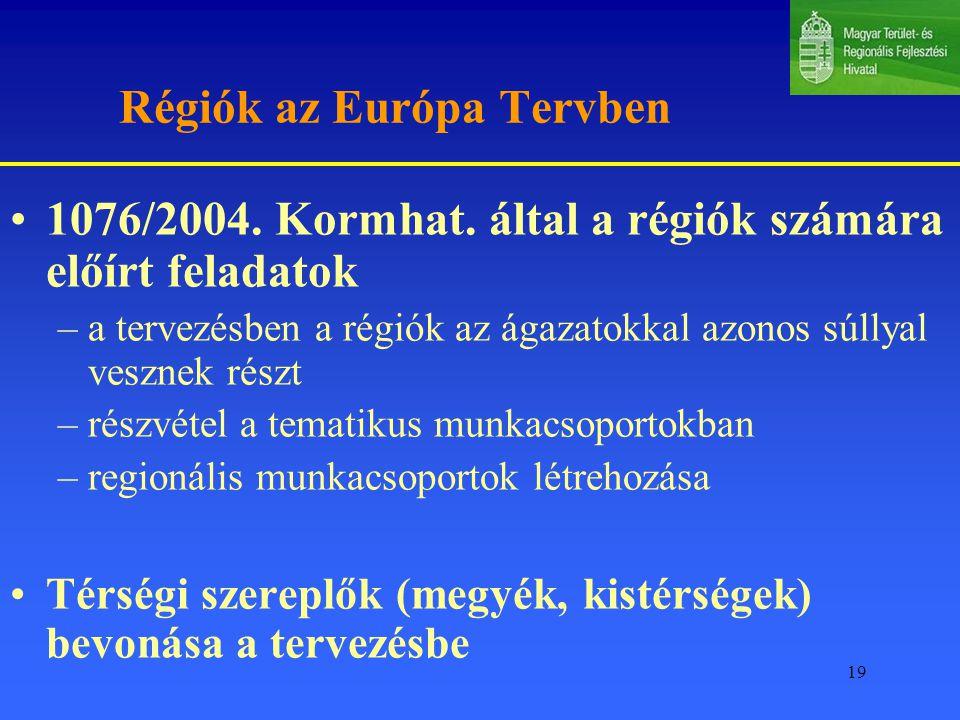 19 Régiók az Európa Tervben 1076/2004.Kormhat.