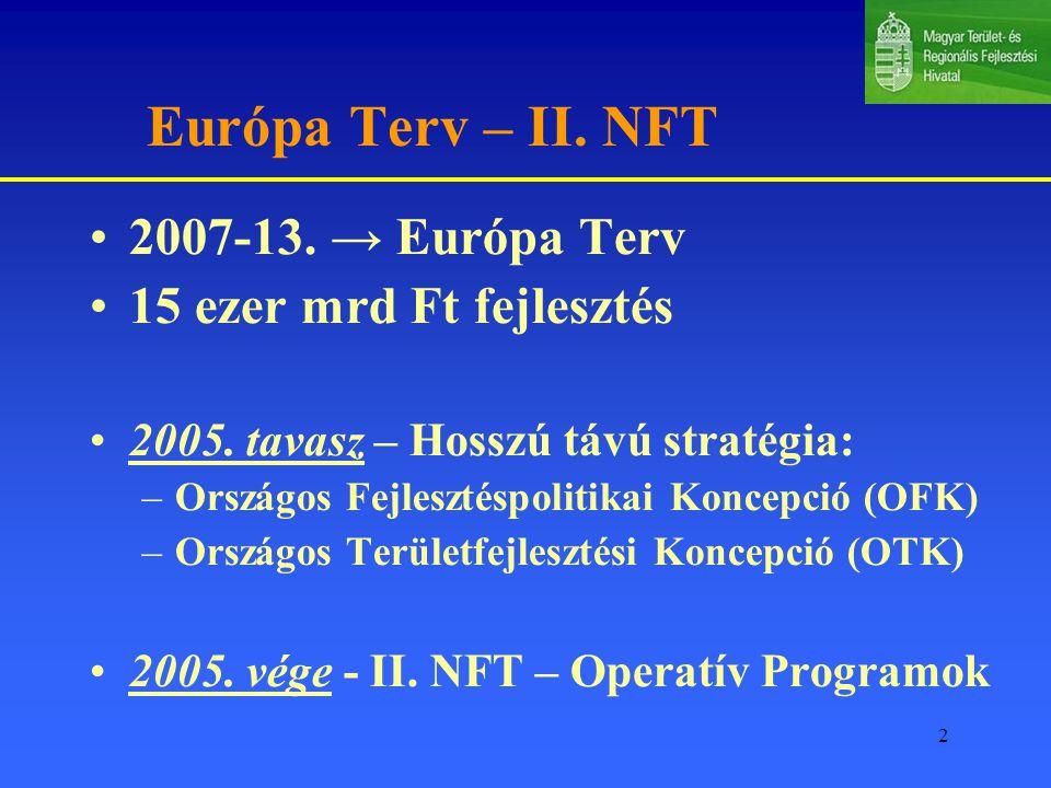 2 Európa Terv – II.NFT 2007-13. → Európa Terv 15 ezer mrd Ft fejlesztés 2005.