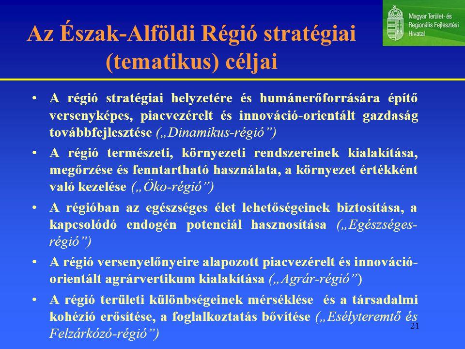 """21 Az Észak-Alföldi Régió stratégiai (tematikus) céljai A régió stratégiai helyzetére és humánerőforrására építő versenyképes, piacvezérelt és innováció-orientált gazdaság továbbfejlesztése (""""Dinamikus-régió ) A régió természeti, környezeti rendszereinek kialakítása, megőrzése és fenntartható használata, a környezet értékként való kezelése (""""Öko-régió ) A régióban az egészséges élet lehetőségeinek biztosítása, a kapcsolódó endogén potenciál hasznosítása (""""Egészséges- régió ) A régió versenyelőnyeire alapozott piacvezérelt és innováció- orientált agrárvertikum kialakítása (""""Agrár-régió ) A régió területi különbségeinek mérséklése és a társadalmi kohézió erősítése, a foglalkoztatás bővítése (""""Esélyteremtő és Felzárkózó-régió )"""