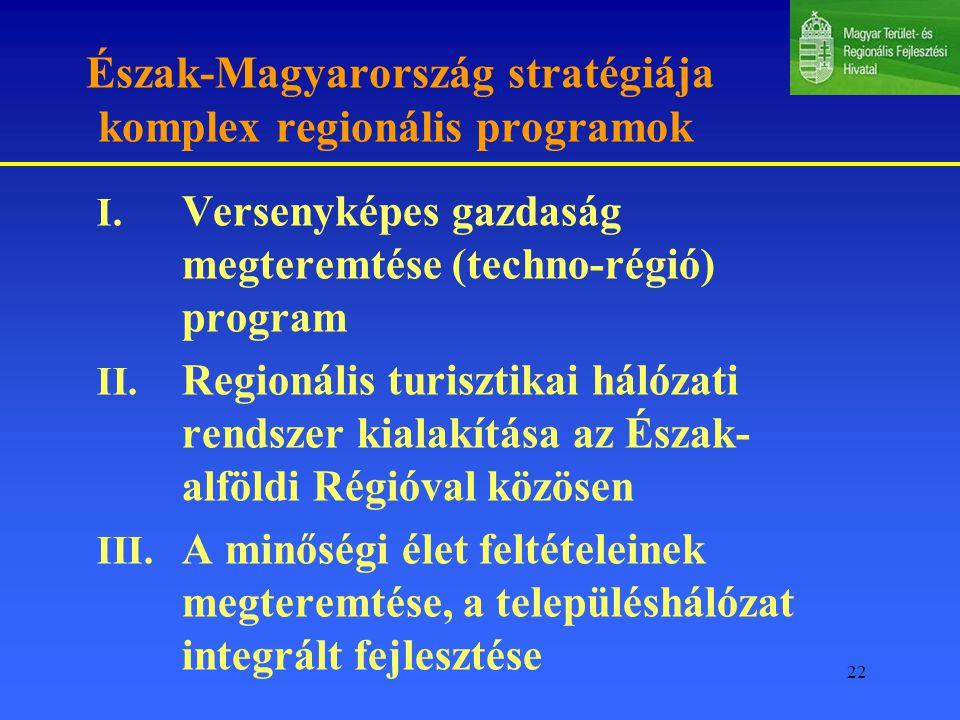 22 Észak-Magyarország stratégiája komplex regionális programok I.