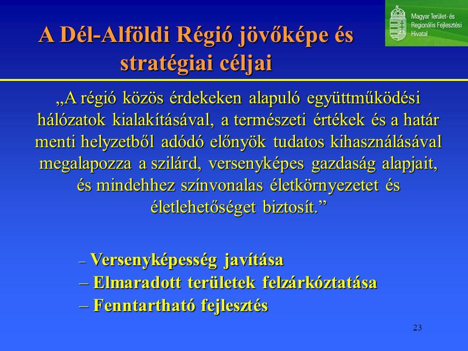 """23 """"A régió közös érdekeken alapuló együttműködési hálózatok kialakításával, a természeti értékek és a határ menti helyzetből adódó előnyök tudatos kihasználásával megalapozza a szilárd, versenyképes gazdaság alapjait, és mindehhez színvonalas életkörnyezetet és életlehetőséget biztosít. – Versenyképesség javítása – Elmaradott területek felzárkóztatása – Fenntartható fejlesztés A Dél-Alföldi Régió jövőképe és stratégiai céljai"""