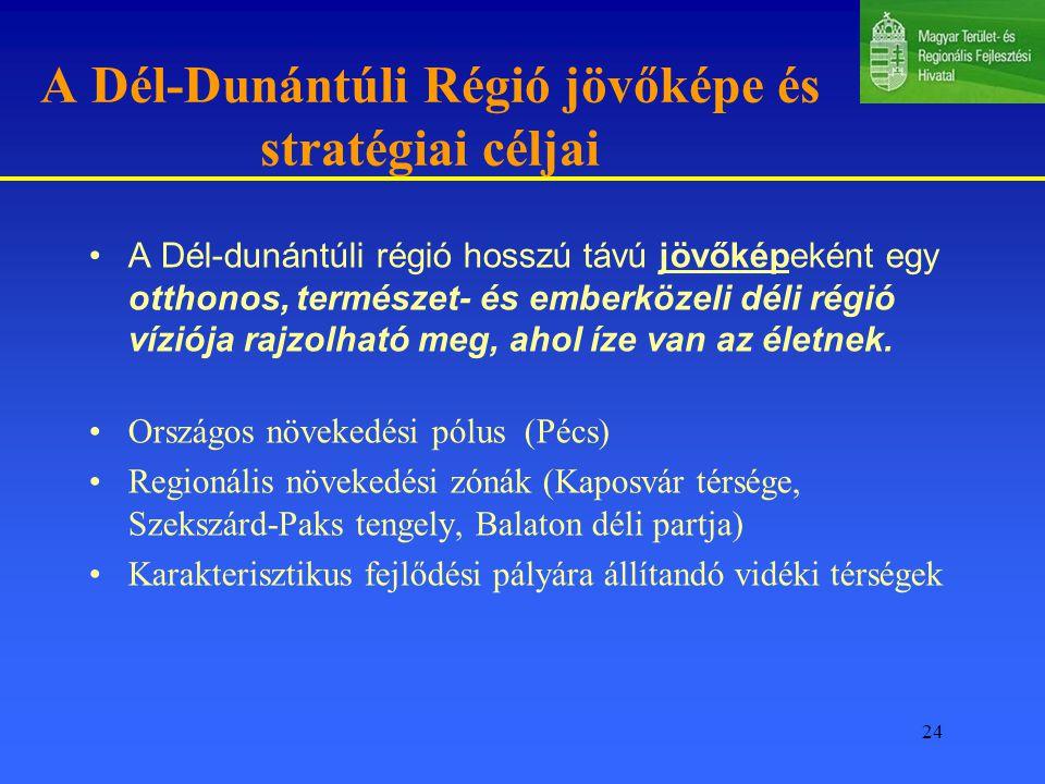 24 A Dél-Dunántúli Régió jövőképe és stratégiai céljai A Dél-dunántúli régió hosszú távú jövőképeként egy otthonos, természet- és emberközeli déli régió víziója rajzolható meg, ahol íze van az életnek.