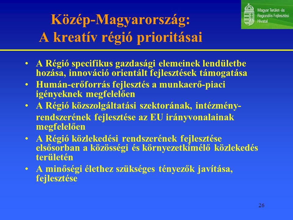 26 Közép-Magyarország: A kreatív régió prioritásai A Régió specifikus gazdasági elemeinek lendületbe hozása, innováció orientált fejlesztések támogatása Humán-erőforrás fejlesztés a munkaerő-piaci igényeknek megfelelően A Régió közszolgáltatási szektorának, intézmény- rendszerének fejlesztése az EU irányvonalainak megfelelően A Régió közlekedési rendszerének fejlesztése elsősorban a közösségi és környezetkímélő közlekedés területén A minőségi élethez szükséges tényezők javítása, fejlesztése