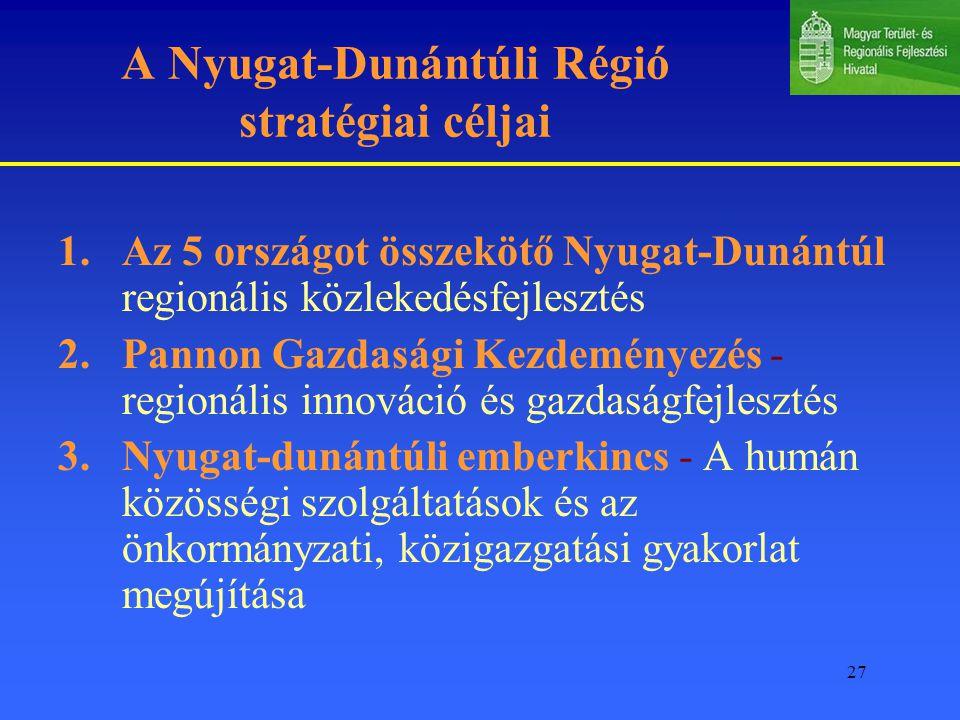 27 A Nyugat-Dunántúli Régió stratégiai céljai 1.Az 5 országot összekötő Nyugat-Dunántúl regionális közlekedésfejlesztés 2.Pannon Gazdasági Kezdeményezés - regionális innováció és gazdaságfejlesztés 3.Nyugat-dunántúli emberkincs - A humán közösségi szolgáltatások és az önkormányzati, közigazgatási gyakorlat megújítása