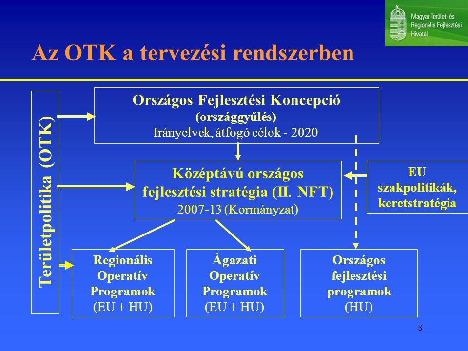 8 EU szakpolitikák, keretstratégia Területpolitika (OTK) Középtávú országos fejlesztési stratégia (II.
