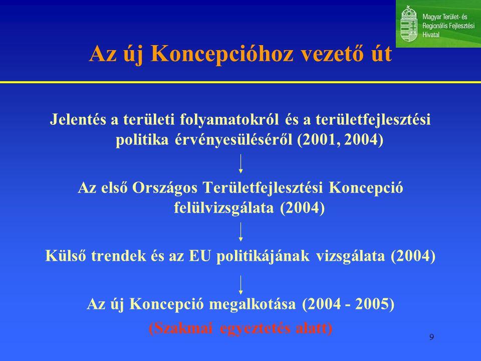9 Az új Koncepcióhoz vezető út Jelentés a területi folyamatokról és a területfejlesztési politika érvényesüléséről (2001, 2004) Az első Országos Területfejlesztési Koncepció felülvizsgálata (2004) Külső trendek és az EU politikájának vizsgálata (2004) Az új Koncepció megalkotása (2004 - 2005) (Szakmai egyeztetés alatt)