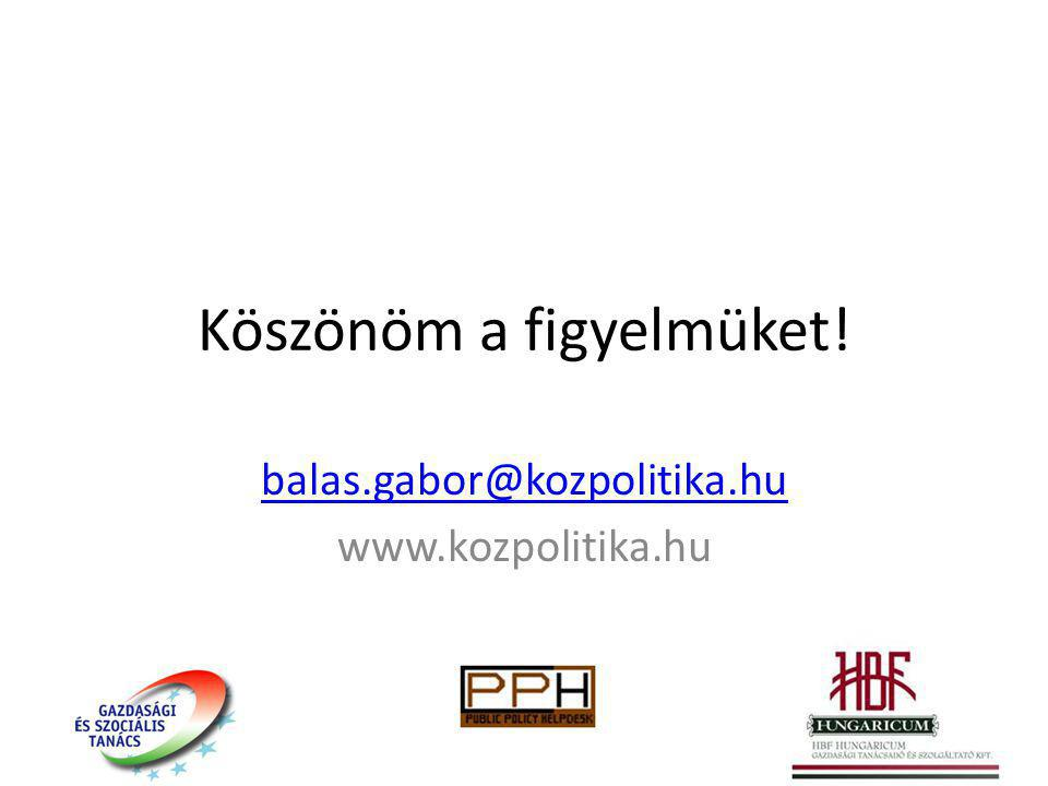 Köszönöm a figyelmüket! balas.gabor@kozpolitika.hu www.kozpolitika.hu