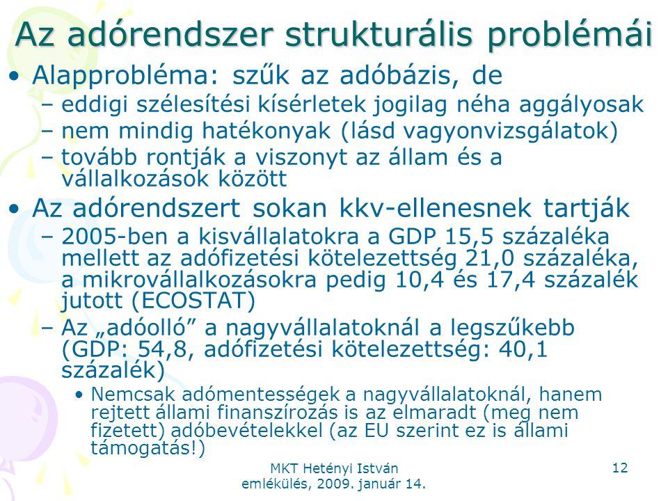 MKT Hetényi István emlékülés, 2009. január 14. 12 Az adórendszer strukturális problémái Alapprobléma: szűk az adóbázis, de –eddigi szélesítési kísérle