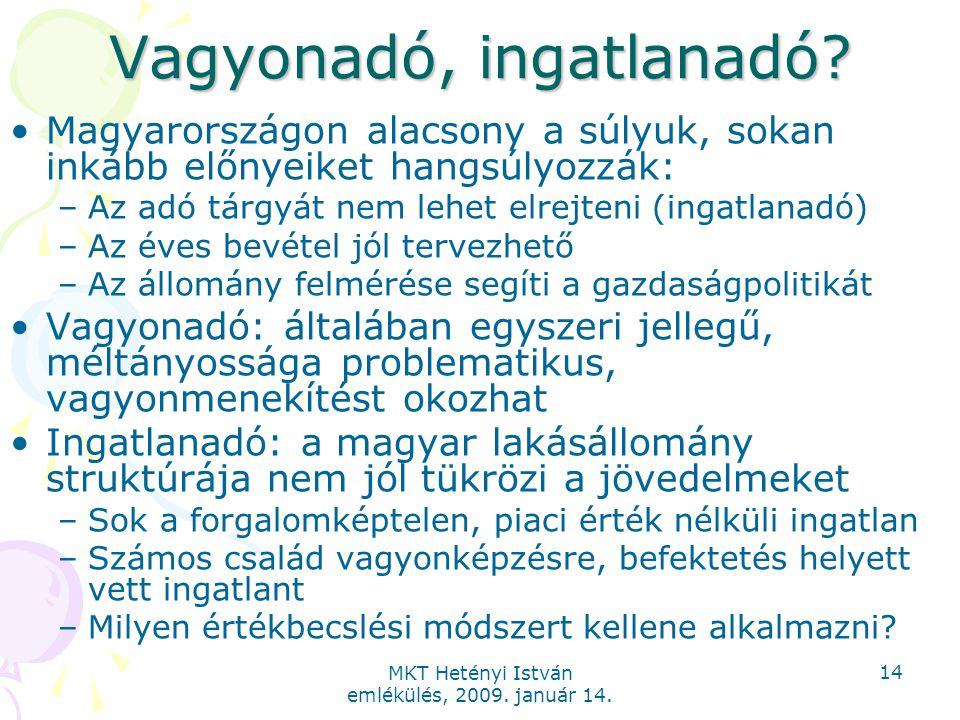 MKT Hetényi István emlékülés, 2009. január 14. 14 Vagyonadó, ingatlanadó.