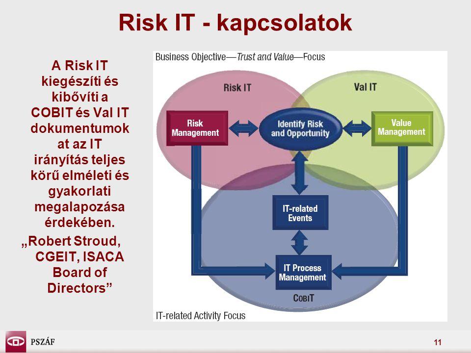 11 Risk IT - kapcsolatok A Risk IT kiegészíti és kibővíti a COBIT és Val IT dokumentumok at az IT irányítás teljes körű elméleti és gyakorlati megalap