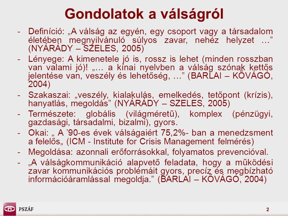 3 Tanulmányok a válságról Tanulmányok: Az USA jelzálogválságának elemzése, tapasztalatai, tanulságai és hatása a magyar jelzáloghitel piacra http://www.pszaf.hu/data/cms1565391/Tanulmny_vs_2_doc 0805011.pdf Lámfalussy Sándor: Pénzügyi válságok a fejlődő országokban http://szakolczai-gyorgy.avfweb.hu/?download=t43.pdf És egy link: Institute for Cirsis Management http://www.crisisexperts.com/