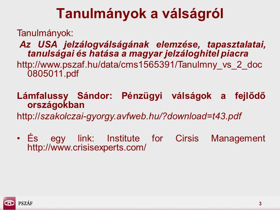 3 Tanulmányok a válságról Tanulmányok: Az USA jelzálogválságának elemzése, tapasztalatai, tanulságai és hatása a magyar jelzáloghitel piacra http://ww