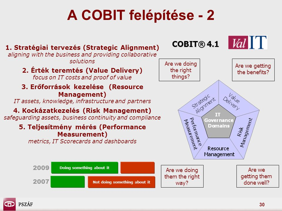 30 1. Stratégiai tervezés (Strategic Alignment) aligning with the business and providing collaborative solutions 2. Érték teremtés (Value Delivery) fo